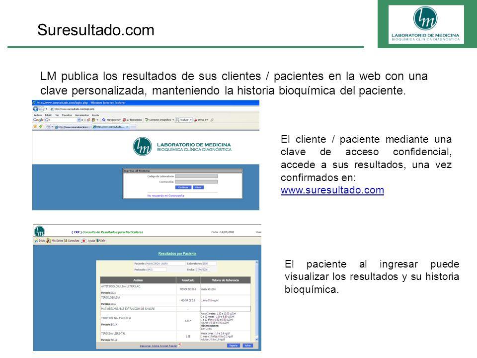 Suresultado.com