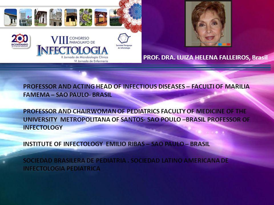 PROF. DRA. LUIZA HELENA FALLEIROS, Brasil