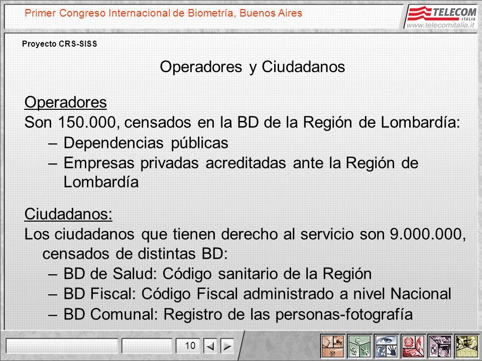 Operadores y Ciudadanos