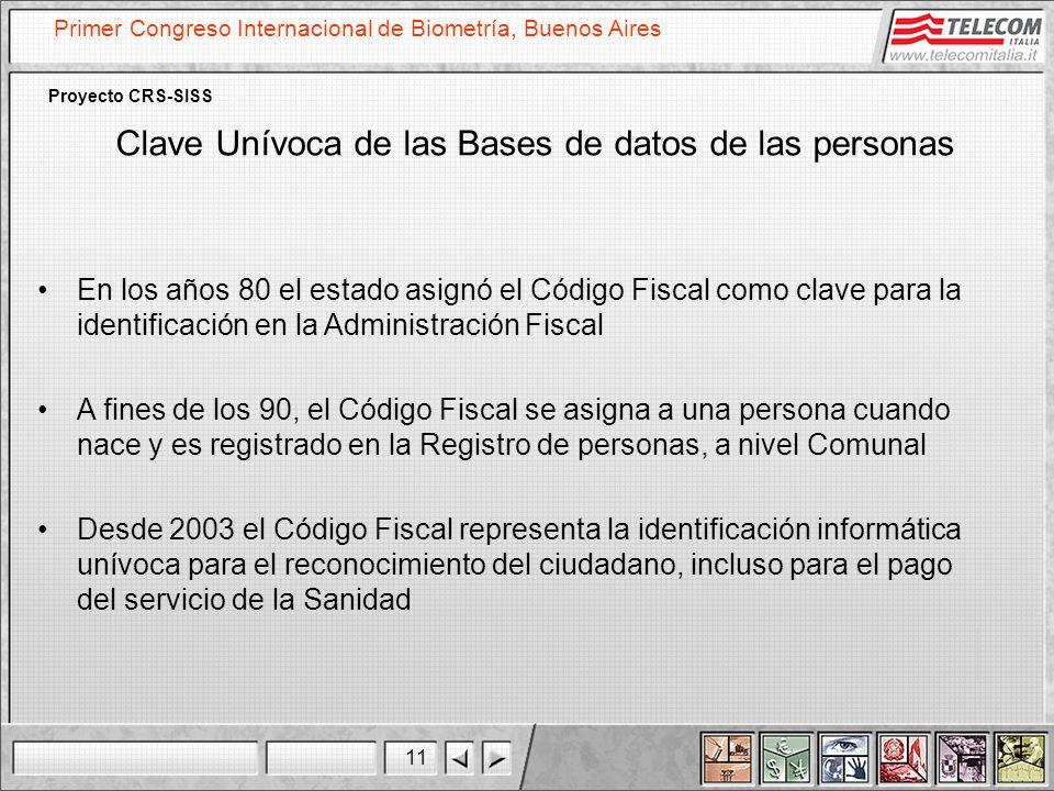 Clave Unívoca de las Bases de datos de las personas