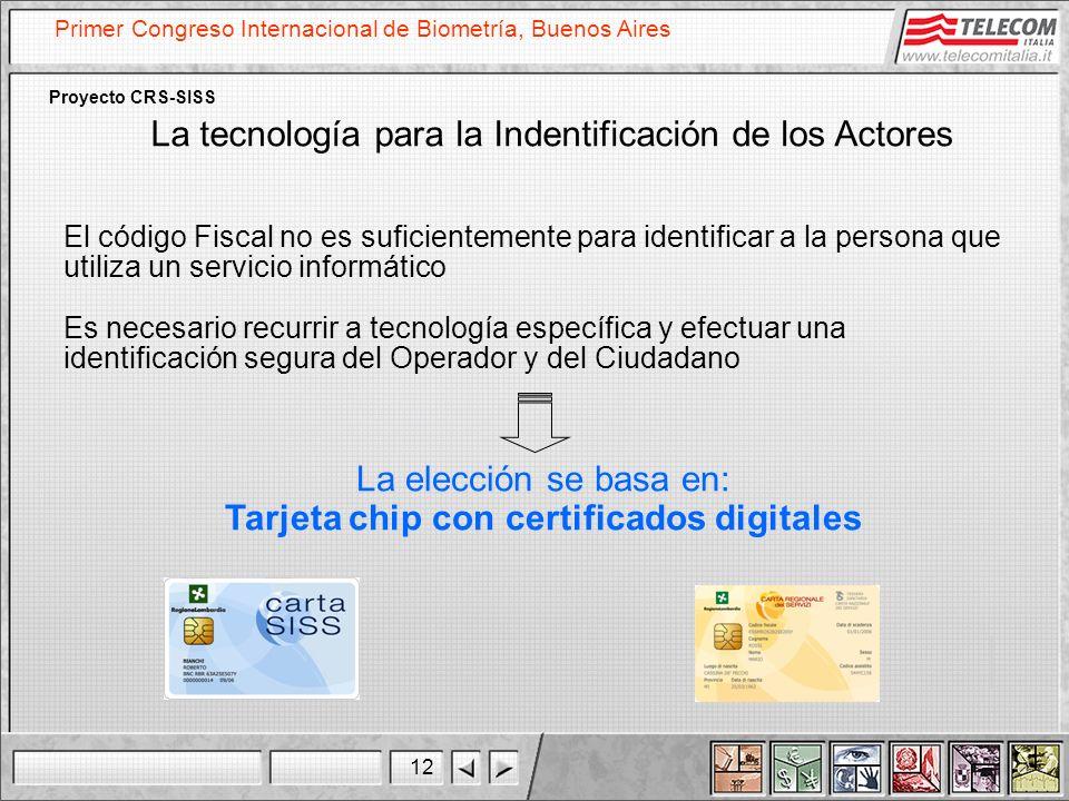 Tarjeta chip con certificados digitales