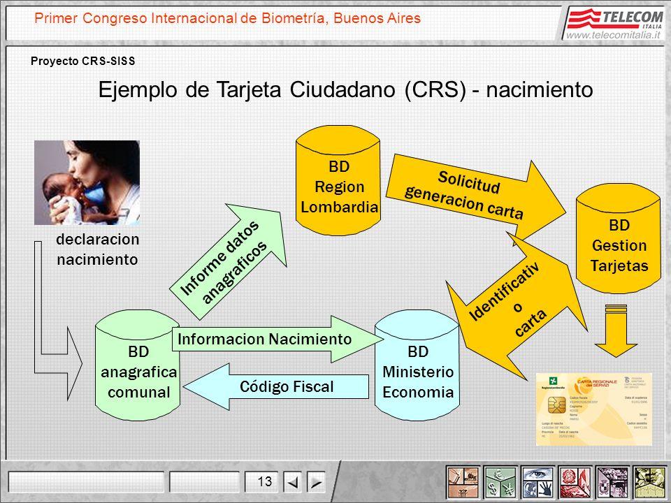 Ejemplo de Tarjeta Ciudadano (CRS) - nacimiento
