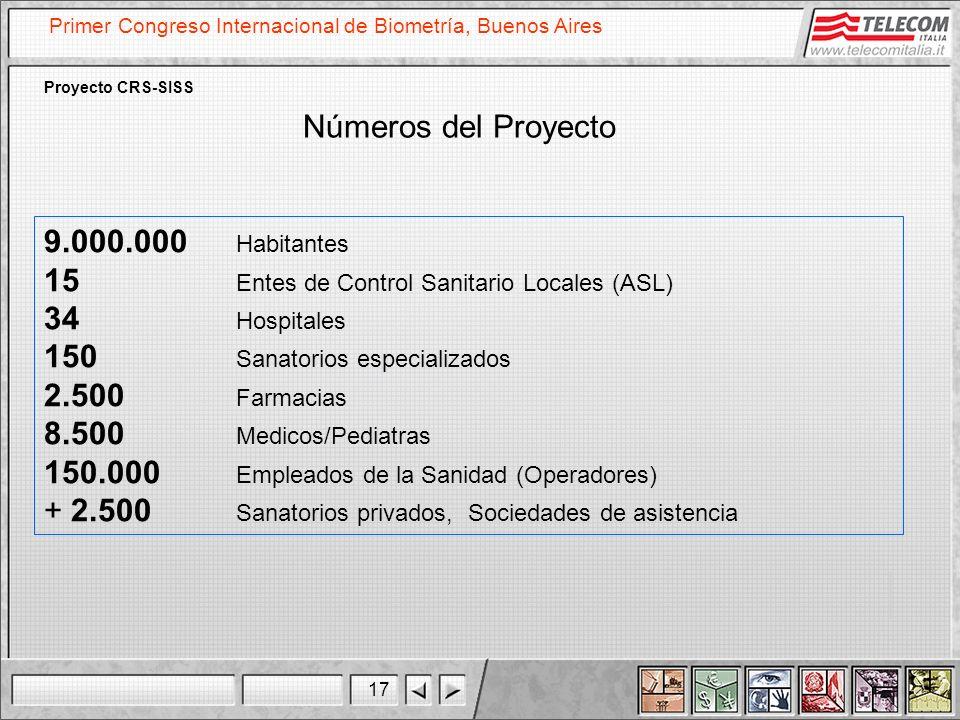 Números del Proyecto 9.000.000 Habitantes. 15 Entes de Control Sanitario Locales (ASL) 34 Hospitales.
