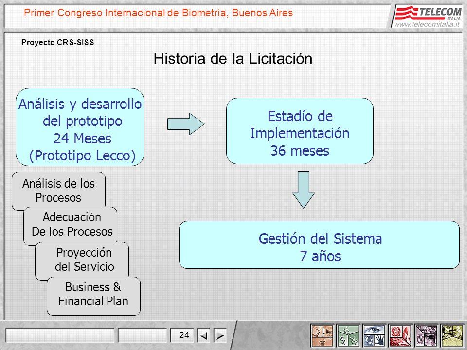 Historia de la Licitación