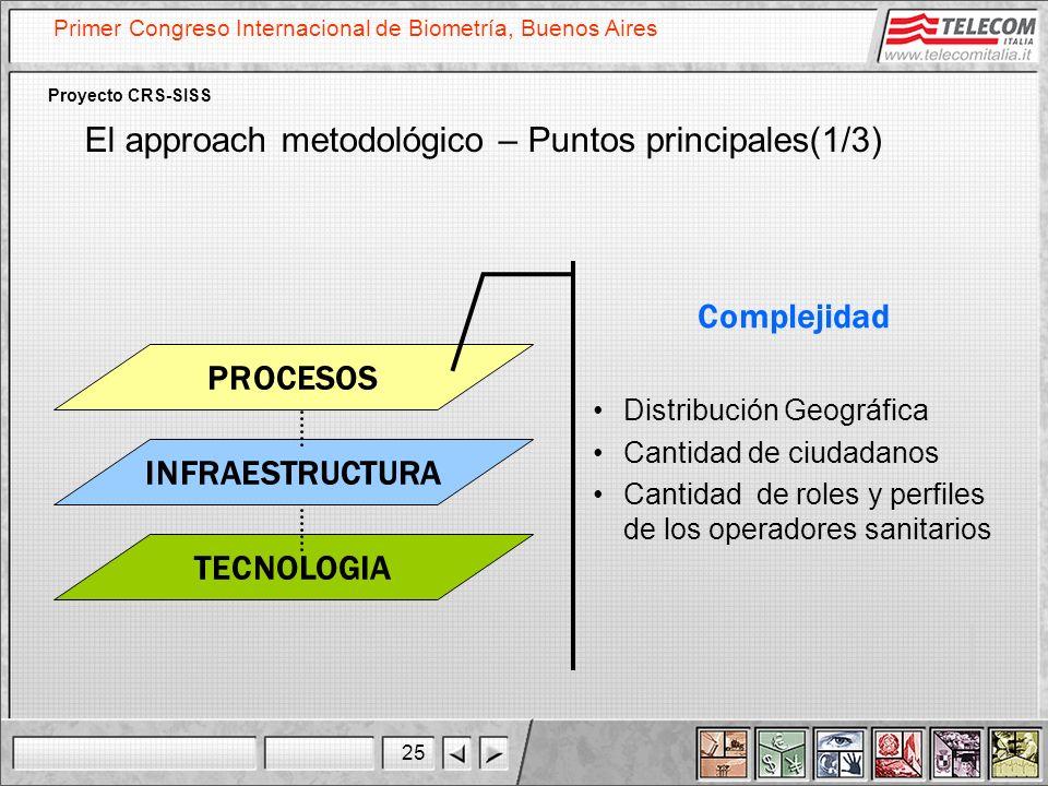 El approach metodológico – Puntos principales(1/3)