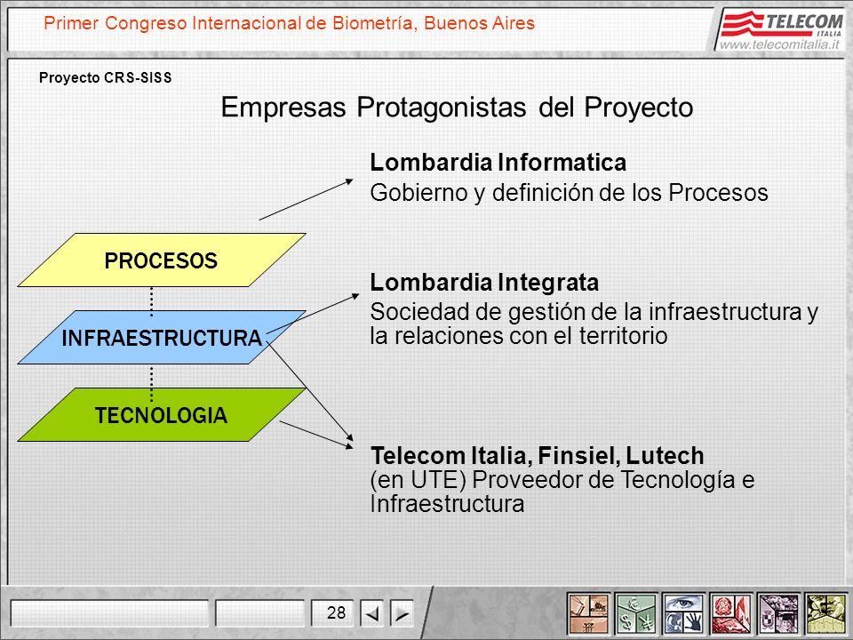 Empresas Protagonistas del Proyecto
