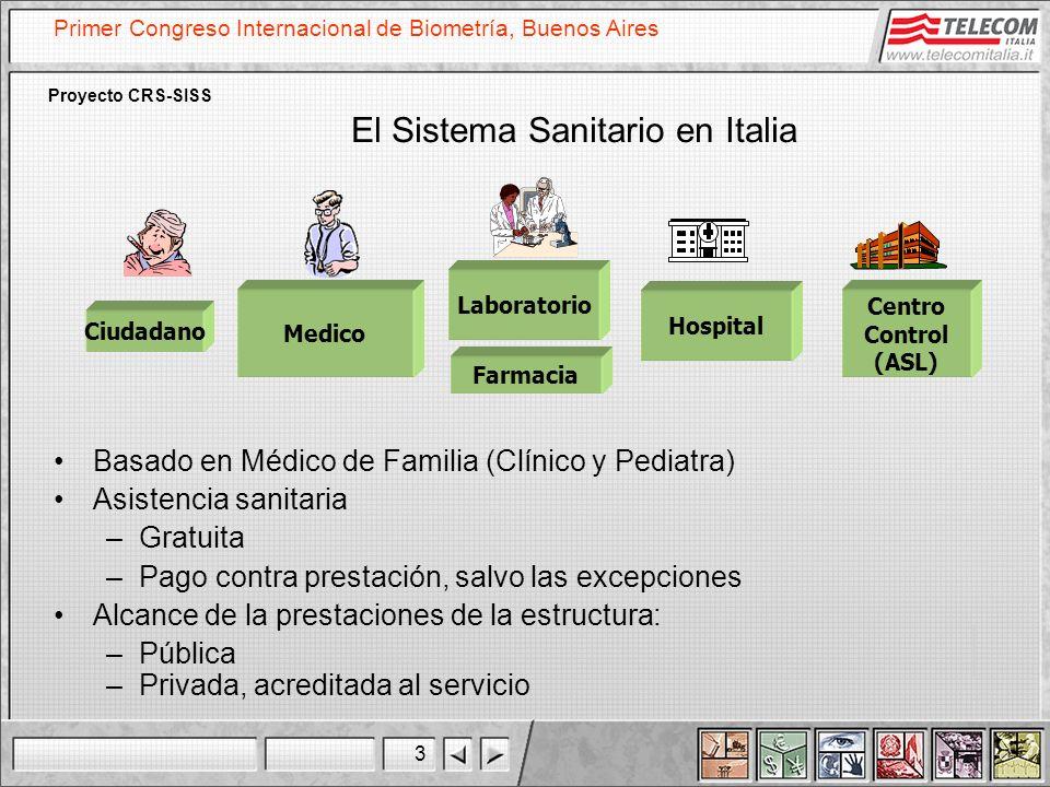 El Sistema Sanitario en Italia