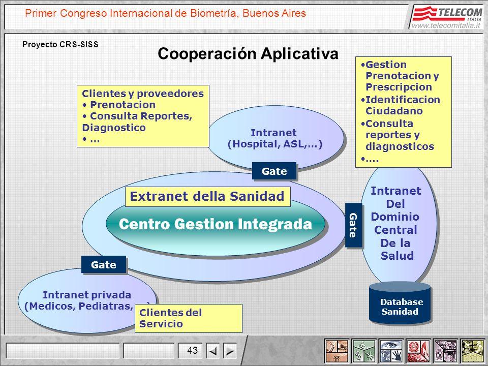 Cooperación Aplicativa