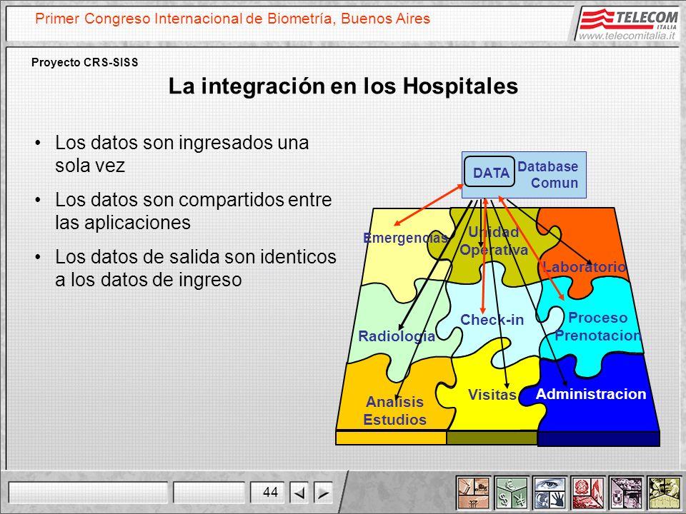 La integración en los Hospitales