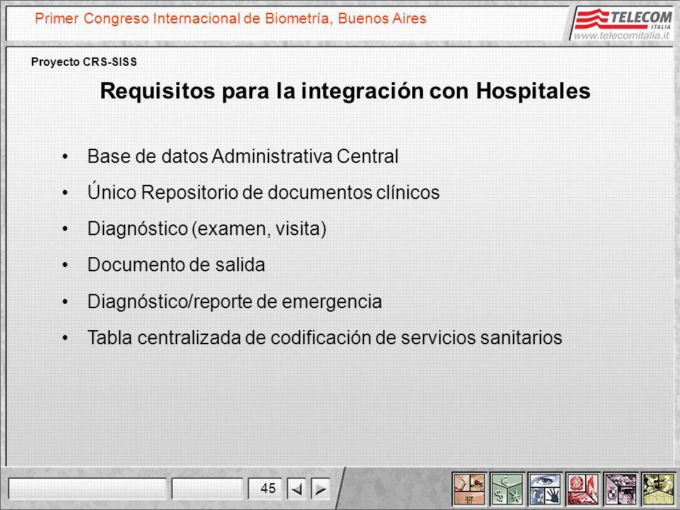 Requisitos para la integración con Hospitales