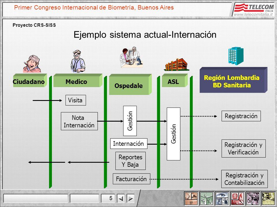 Ejemplo sistema actual-Internación