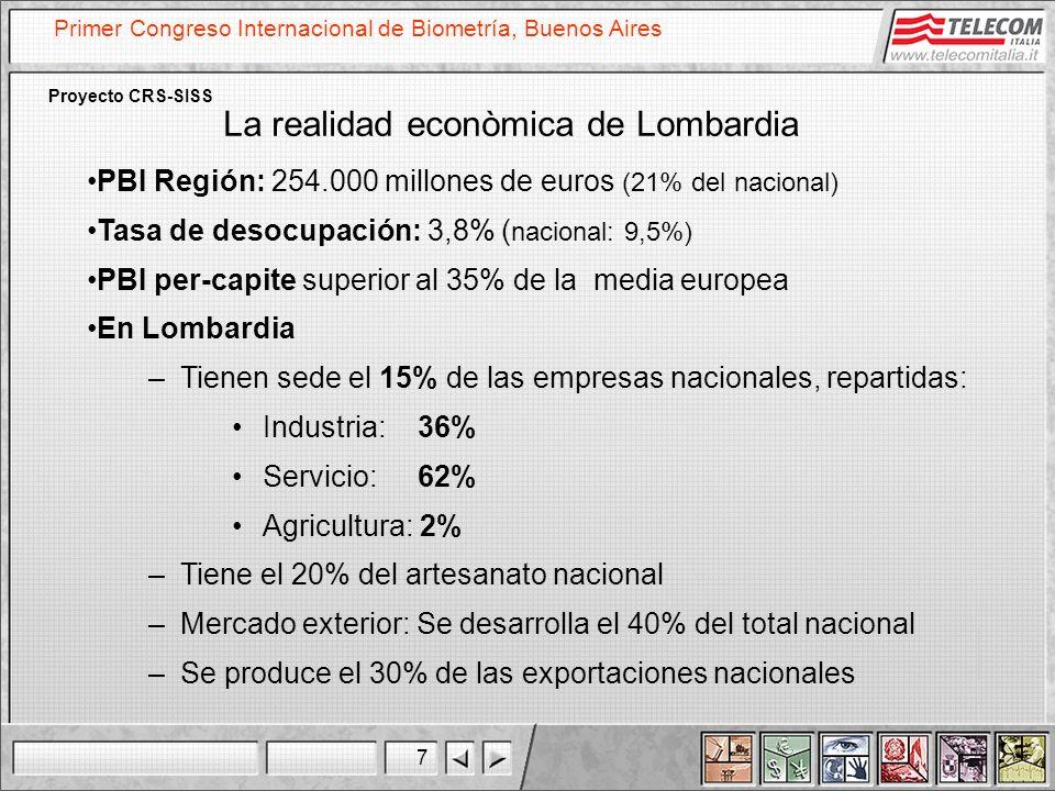 La realidad econòmica de Lombardia