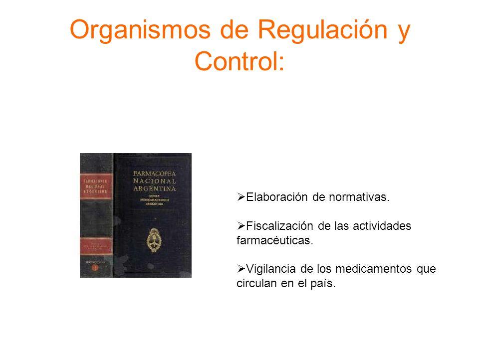 Organismos de Regulación y Control: