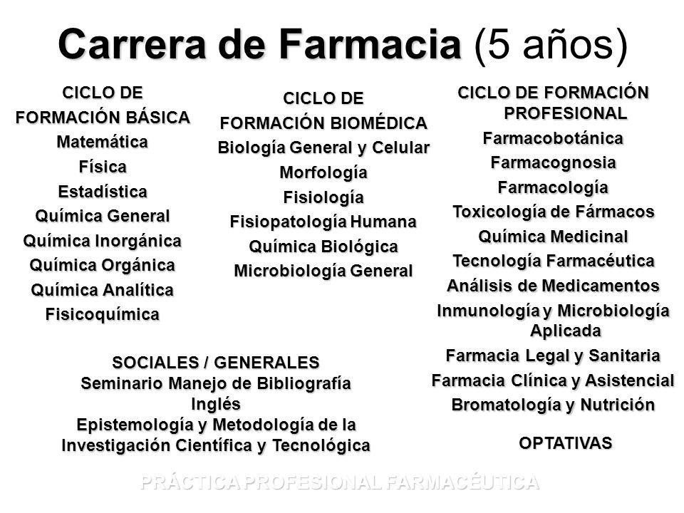 Carrera de Farmacia (5 años)