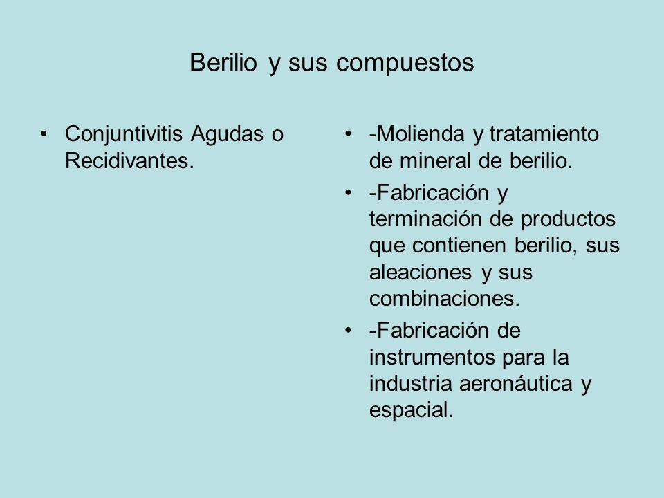 Berilio y sus compuestos