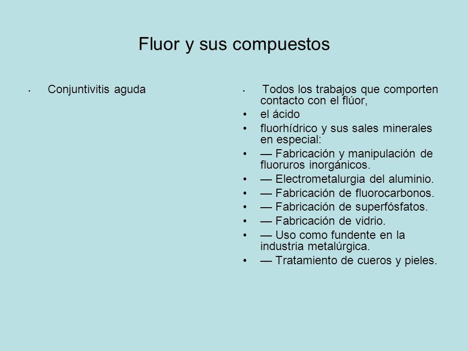 Fluor y sus compuestos el ácido