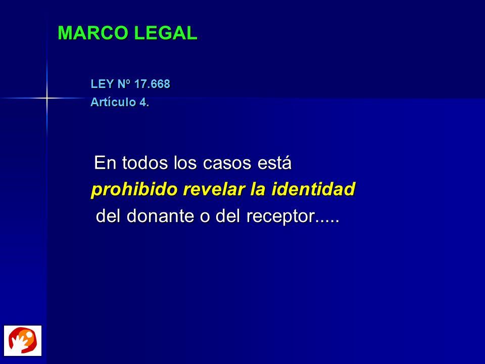 prohibido revelar la identidad del donante o del receptor.....