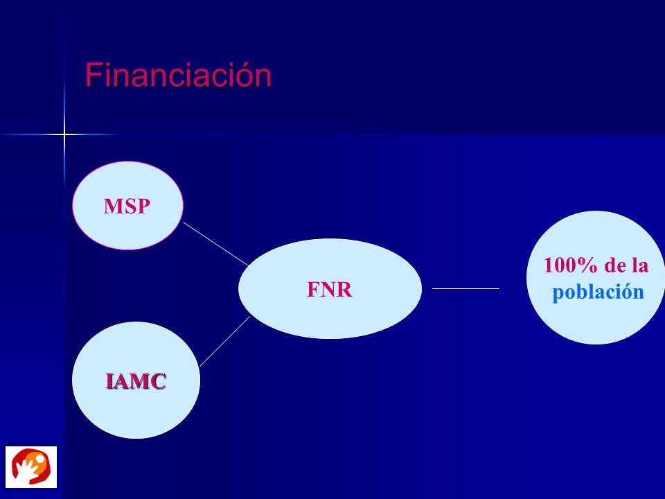 Financiación MSP 100% de la población FNR IAMC