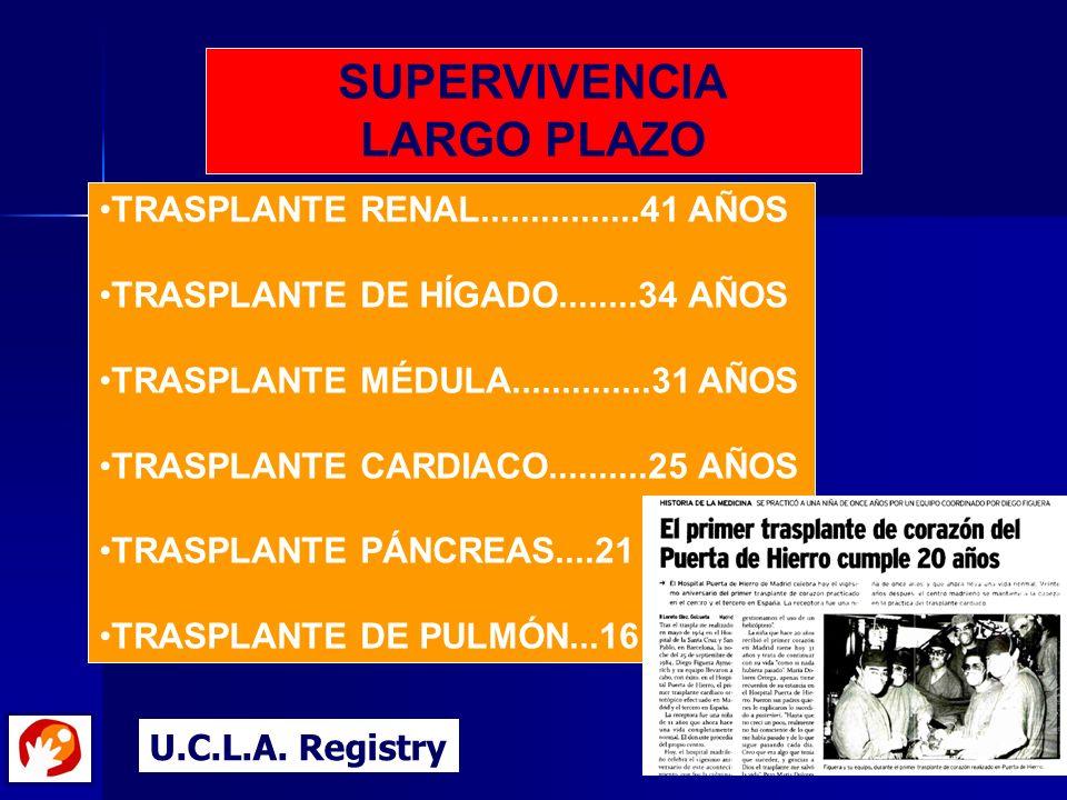 SUPERVIVENCIA LARGO PLAZO