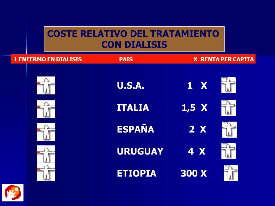COSTE RELATIVO DEL TRATAMIENTO