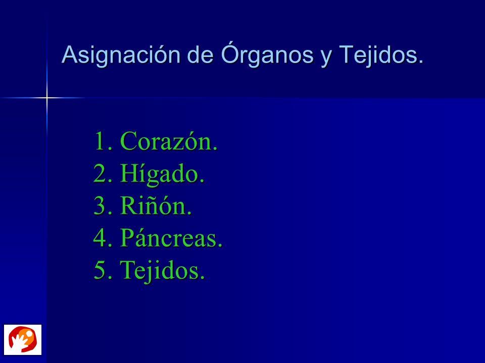 Asignación de Órganos y Tejidos.