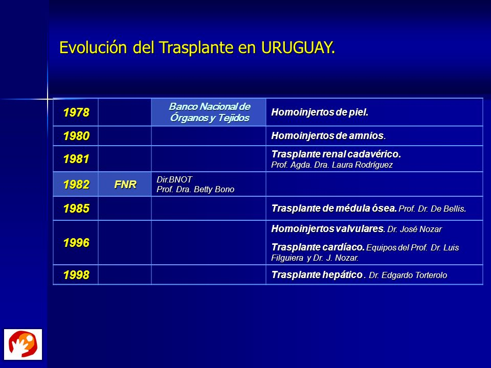 Banco Nacional de Órganos y Tejidos