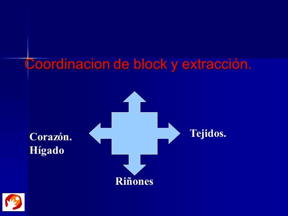 Coordinacion de block y extracción.