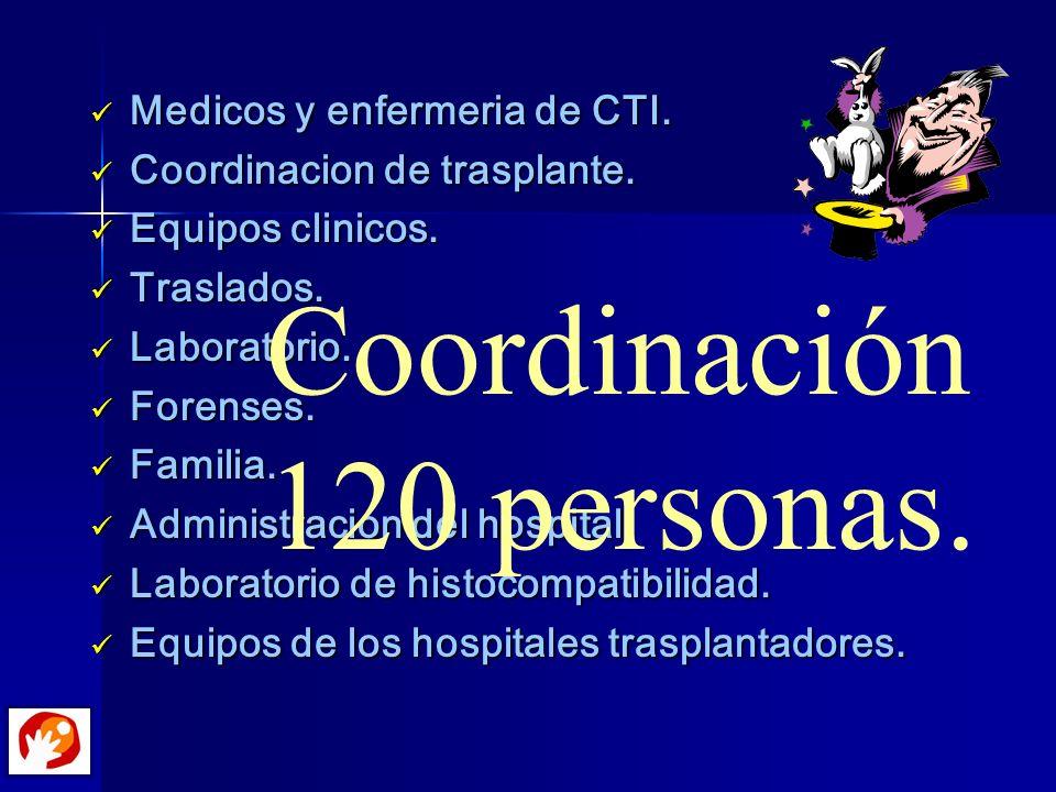 Coordinación 120 personas. Medicos y enfermeria de CTI.