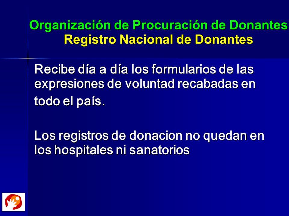 Organización de Procuración de Donantes Registro Nacional de Donantes