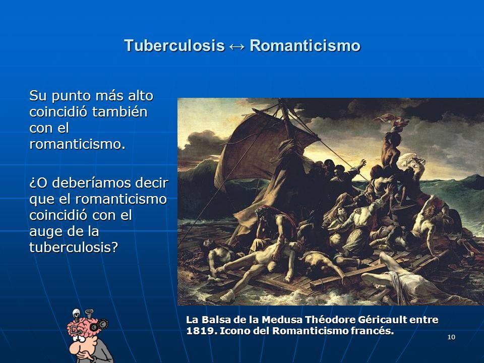 Tuberculosis ↔ Romanticismo