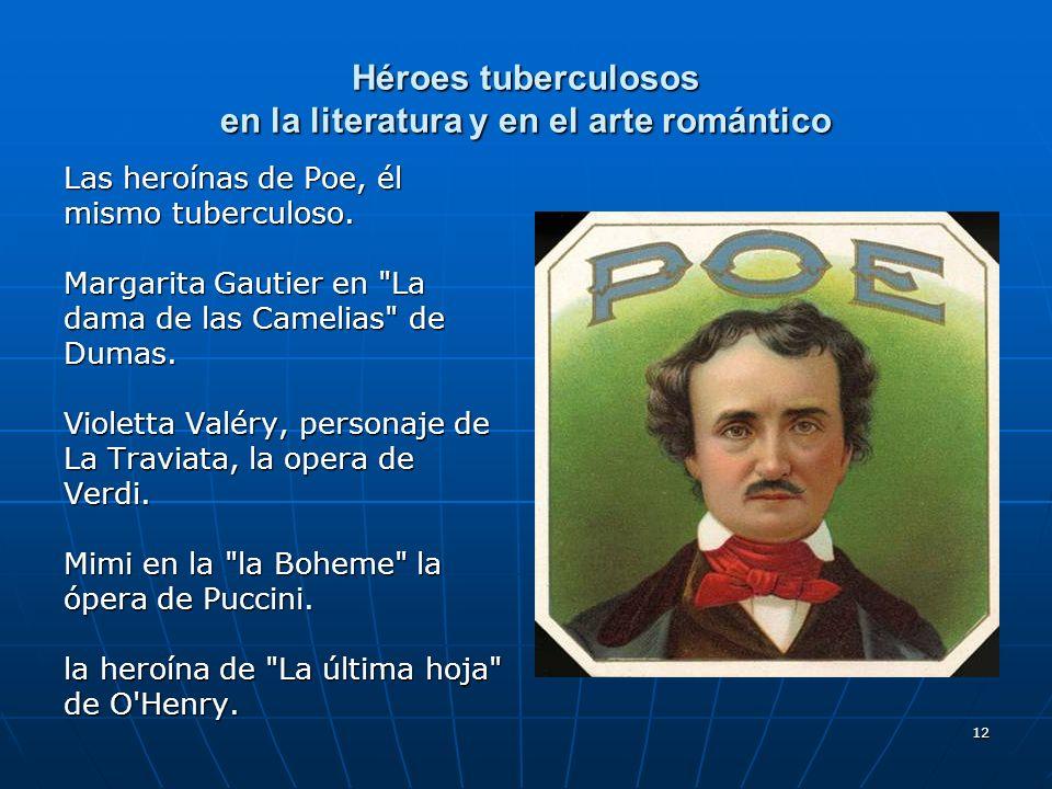 Héroes tuberculosos en la literatura y en el arte romántico