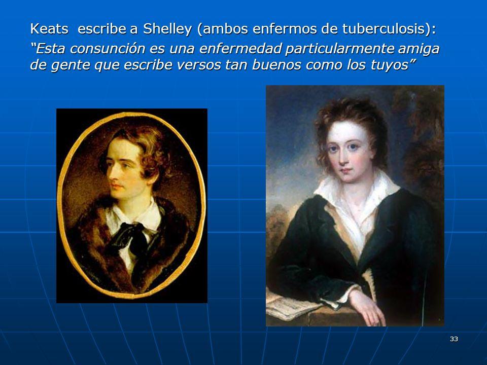 Keats escribe a Shelley (ambos enfermos de tuberculosis):