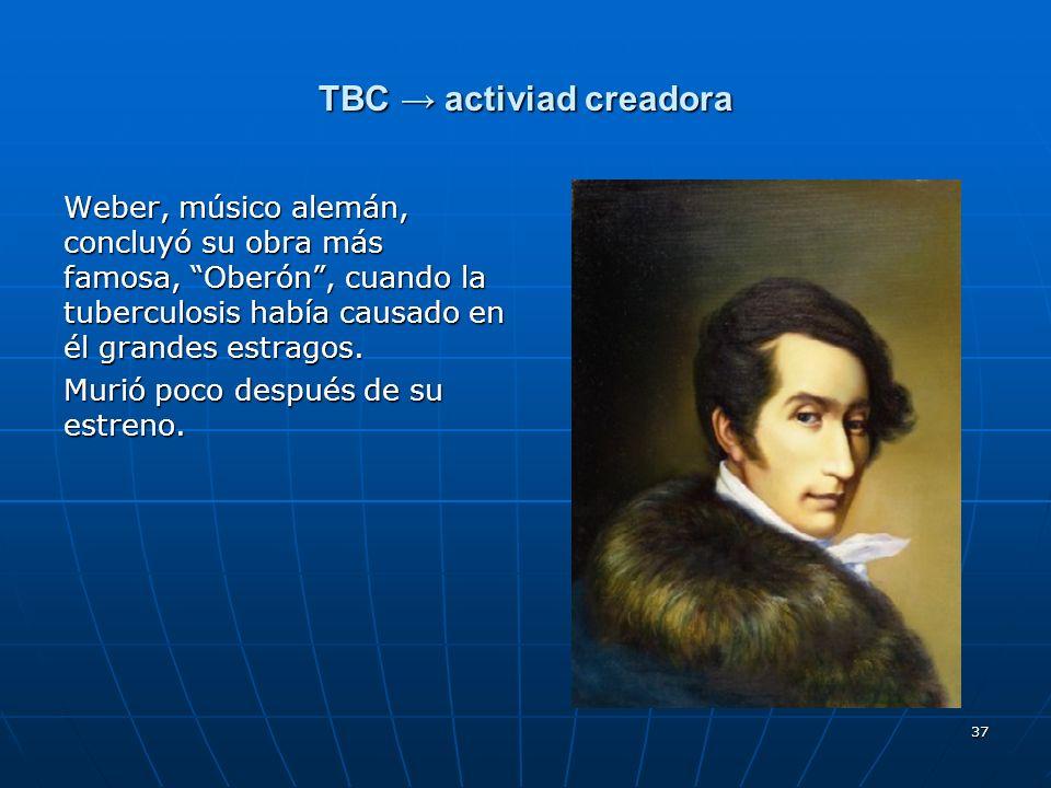 TBC → activiad creadora
