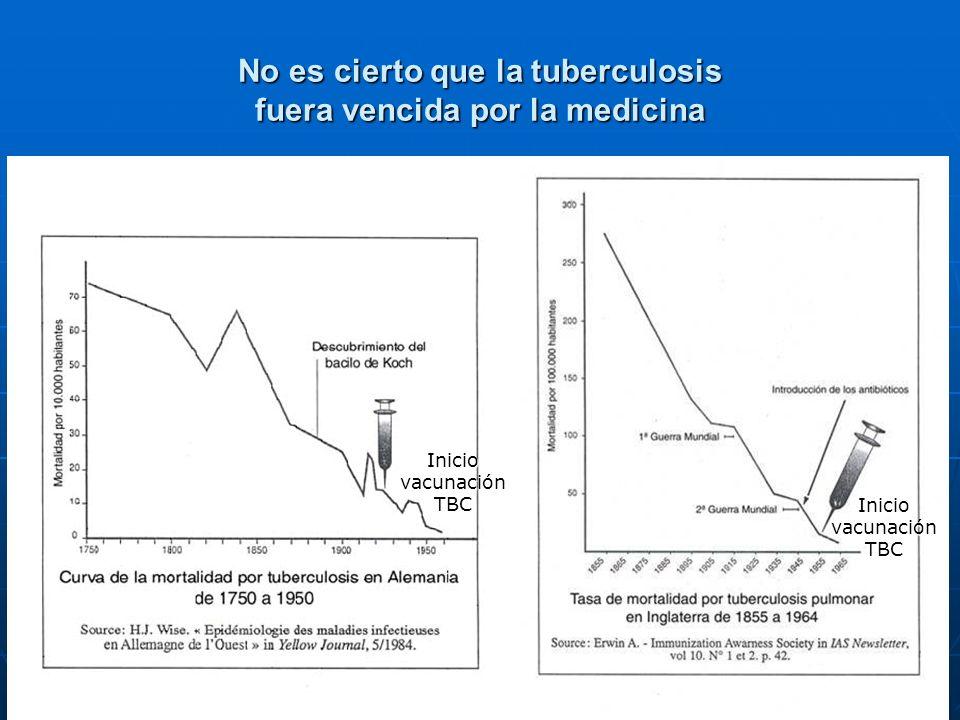 No es cierto que la tuberculosis fuera vencida por la medicina