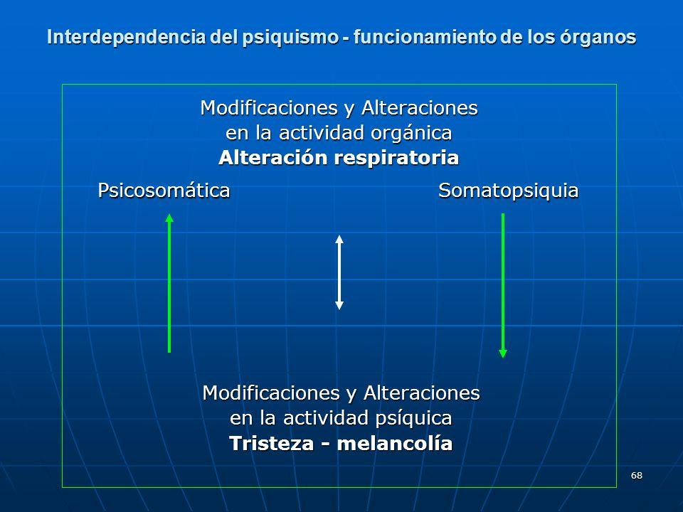 Interdependencia del psiquismo - funcionamiento de los órganos