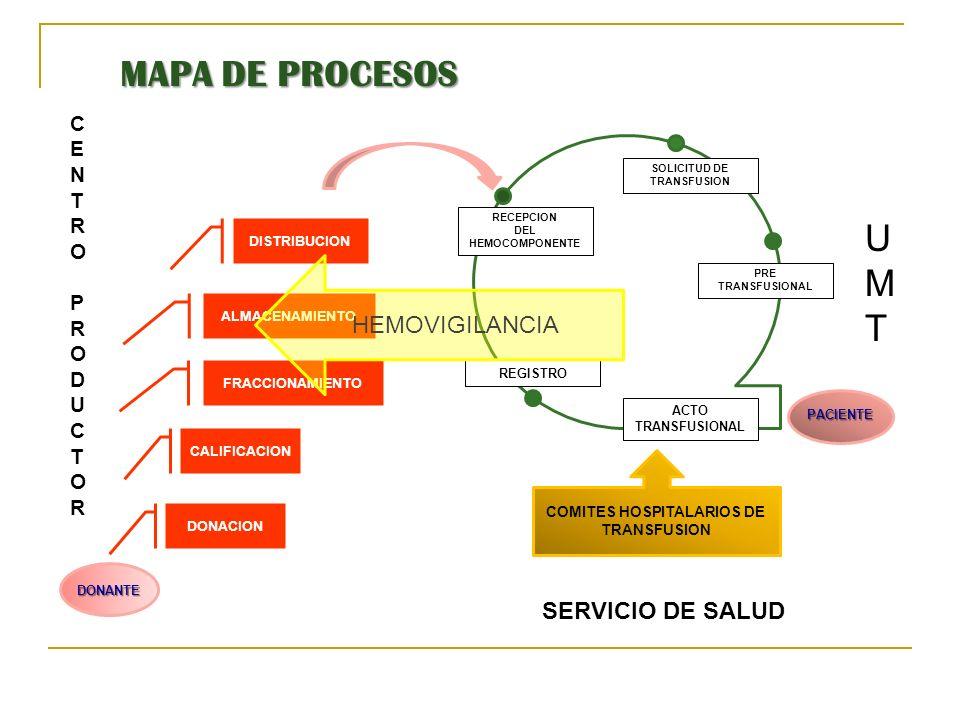 SOLICITUD DE TRANSFUSION COMITES HOSPITALARIOS DE TRANSFUSION