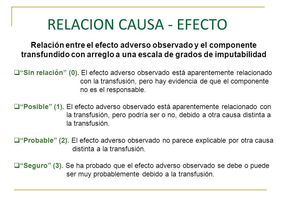 RELACION CAUSA - EFECTO