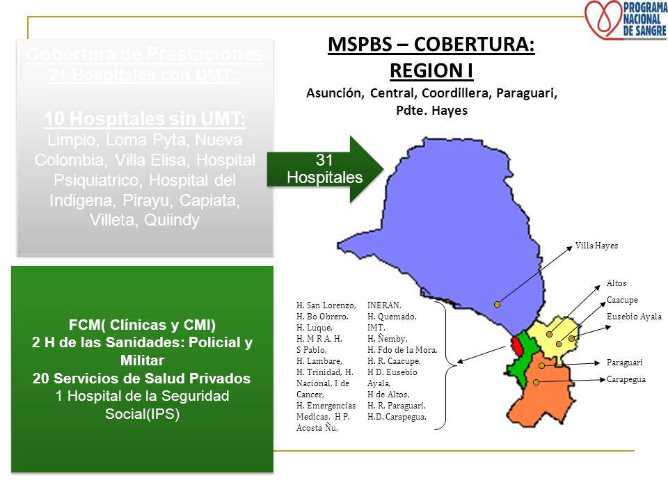 MSPBS – COBERTURA: REGION I