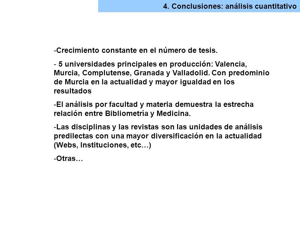 4. Conclusiones: análisis cuantitativo