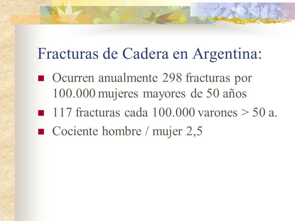 Fracturas de Cadera en Argentina: