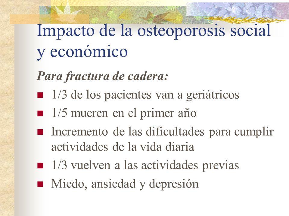 Impacto de la osteoporosis social y económico