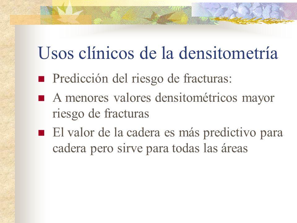 Usos clínicos de la densitometría