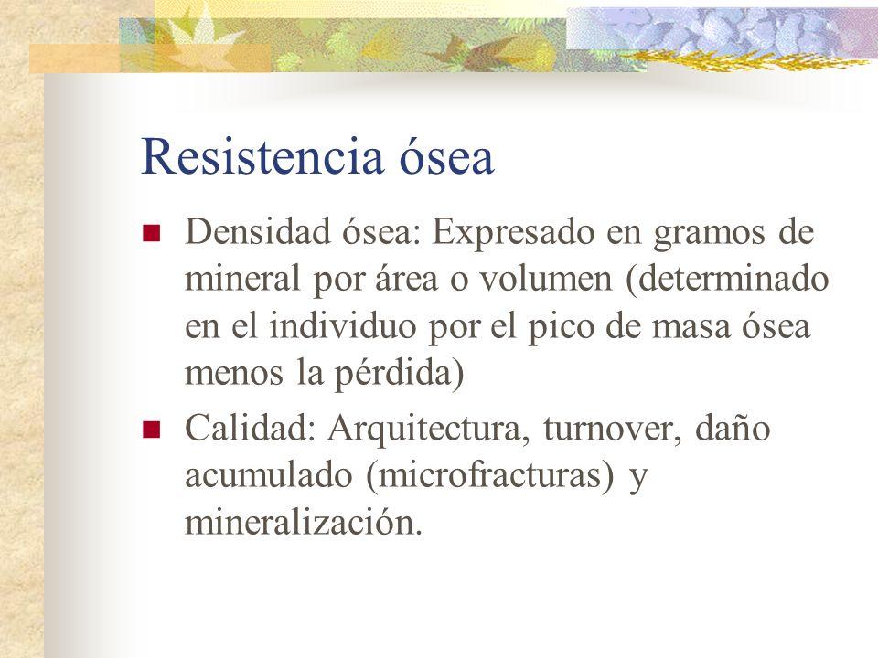 Resistencia ósea