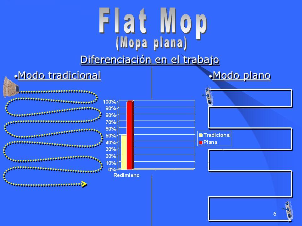 Flat Mop (Mopa plana) Diferenciación en el trabajo Modo tradicional