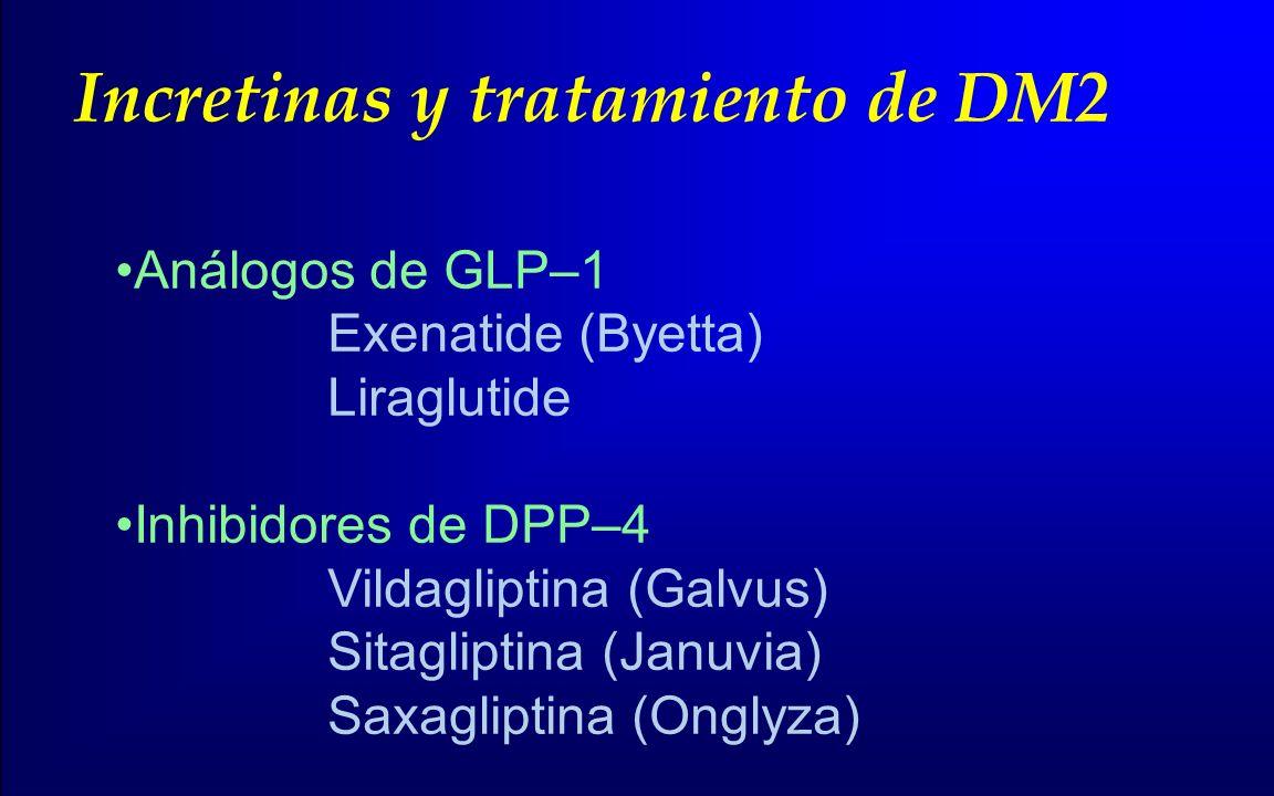 Incretinas y tratamiento de DM2