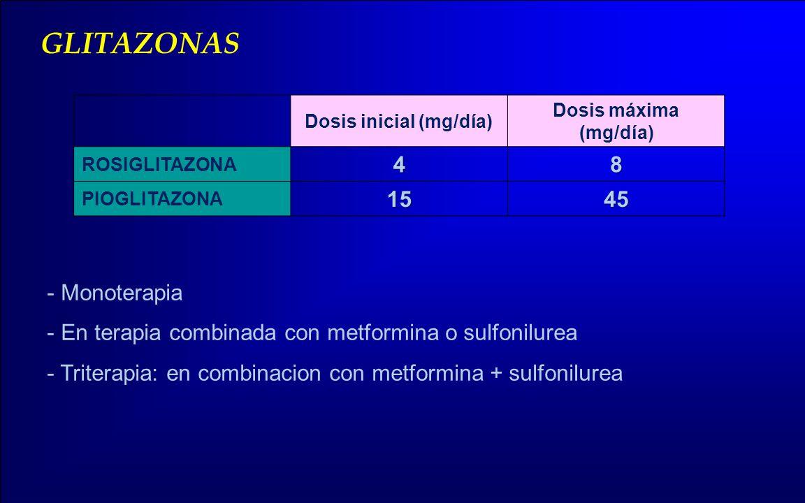 Dosis inicial (mg/día)