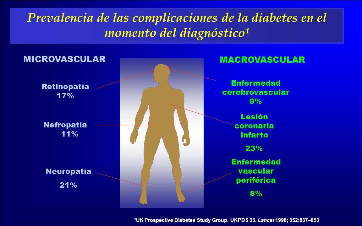 Prevalencia de las complicaciones de la diabetes en el momento del diagnóstico¹
