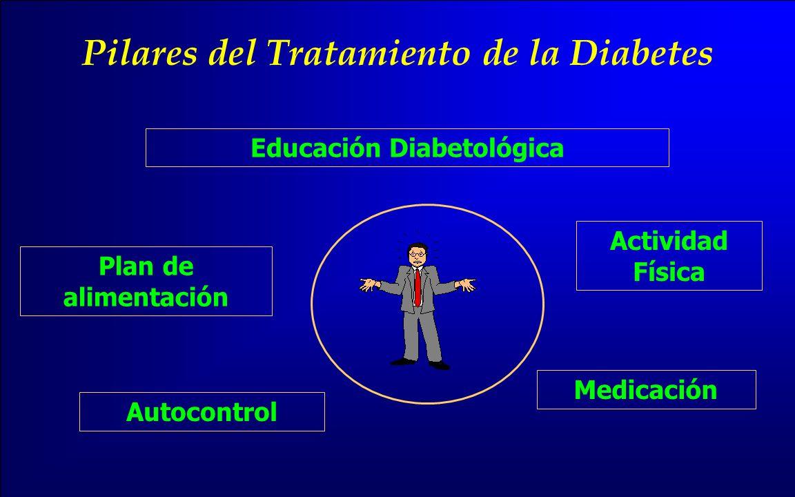 Pilares del Tratamiento de la Diabetes Educación Diabetológica