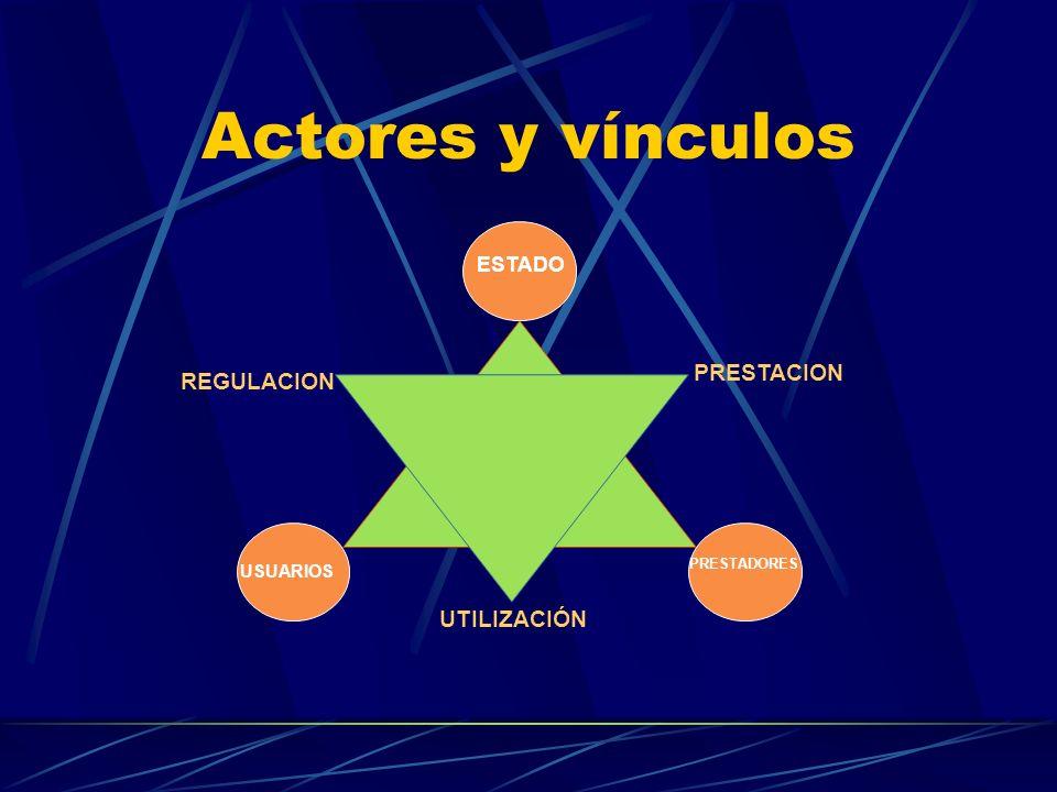 Actores y vínculos PRESTACION REGULACION UTILIZACIÓN ESTADO
