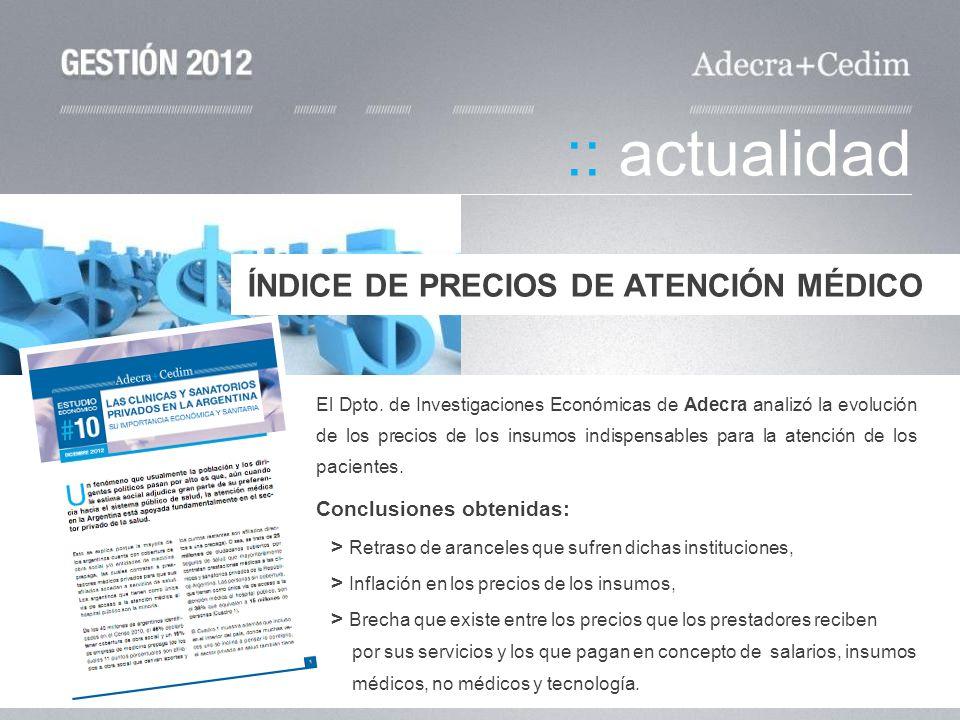 :: actualidad ÍNDICE DE PRECIOS DE ATENCIÓN MÉDICO